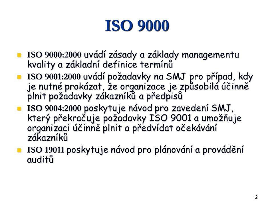 2 ISO 9000 ISO 9000:2000 uvádí zásady a základy managementu kvality a základní definice termínů ISO 9000:2000 uvádí zásady a základy managementu kvality a základní definice termínů ISO 9001:2000 uvádí požadavky na SMJ pro případ, kdy je nutné prokázat, že organizace je způsobilá účinně plnit požadavky zákazníků a předpisů ISO 9001:2000 uvádí požadavky na SMJ pro případ, kdy je nutné prokázat, že organizace je způsobilá účinně plnit požadavky zákazníků a předpisů ISO 9004:2000 poskytuje návod pro zavedení SMJ, který překračuje požadavky ISO 9001 a umožňuje organizaci účinně plnit a předvídat očekávání zákazníků ISO 9004:2000 poskytuje návod pro zavedení SMJ, který překračuje požadavky ISO 9001 a umožňuje organizaci účinně plnit a předvídat očekávání zákazníků ISO 19011 poskytuje návod pro plánování a provádění auditů ISO 19011 poskytuje návod pro plánování a provádění auditů
