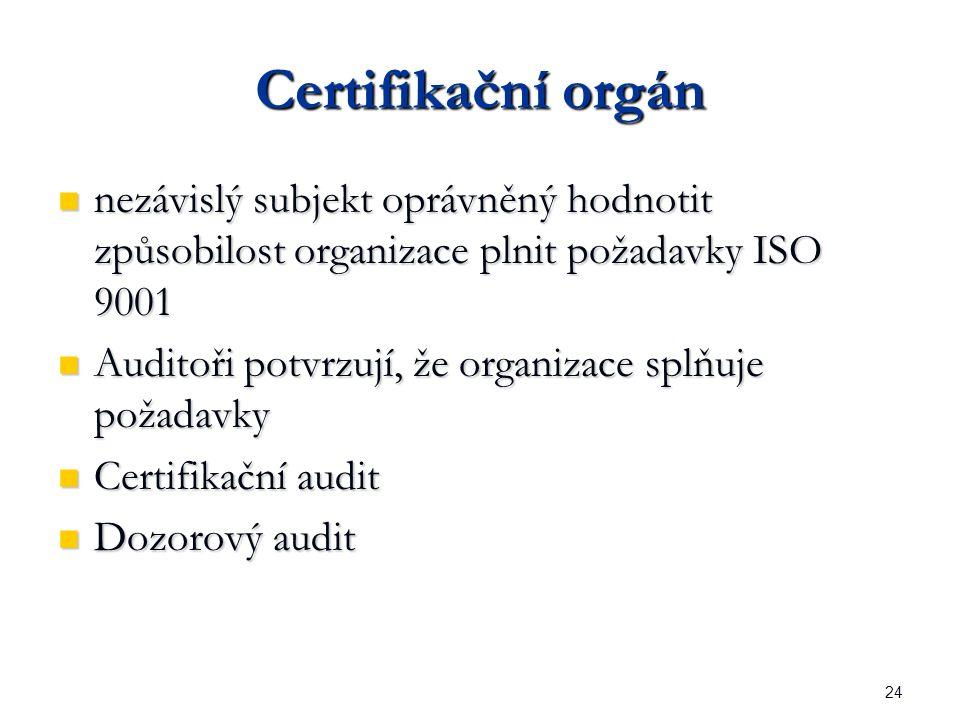 24 Certifikační orgán nezávislý subjekt oprávněný hodnotit způsobilost organizace plnit požadavky ISO 9001 nezávislý subjekt oprávněný hodnotit způsobilost organizace plnit požadavky ISO 9001 Auditoři potvrzují, že organizace splňuje požadavky Auditoři potvrzují, že organizace splňuje požadavky Certifikační audit Certifikační audit Dozorový audit Dozorový audit
