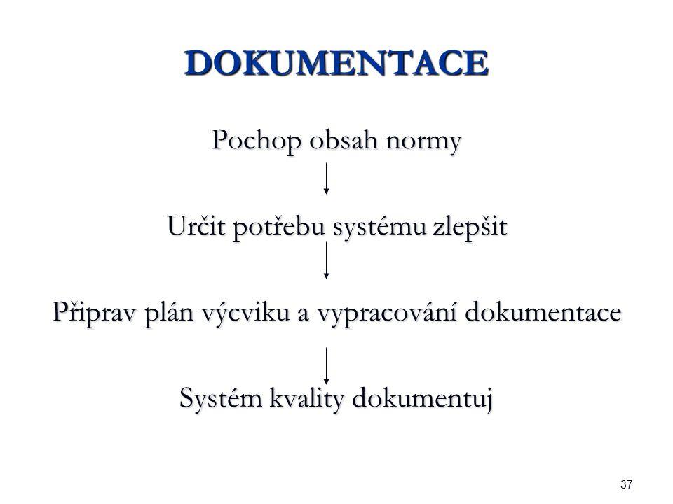 37 DOKUMENTACE Pochop obsah normy Určit potřebu systému zlepšit Připrav plán výcviku a vypracování dokumentace Systém kvality dokumentuj