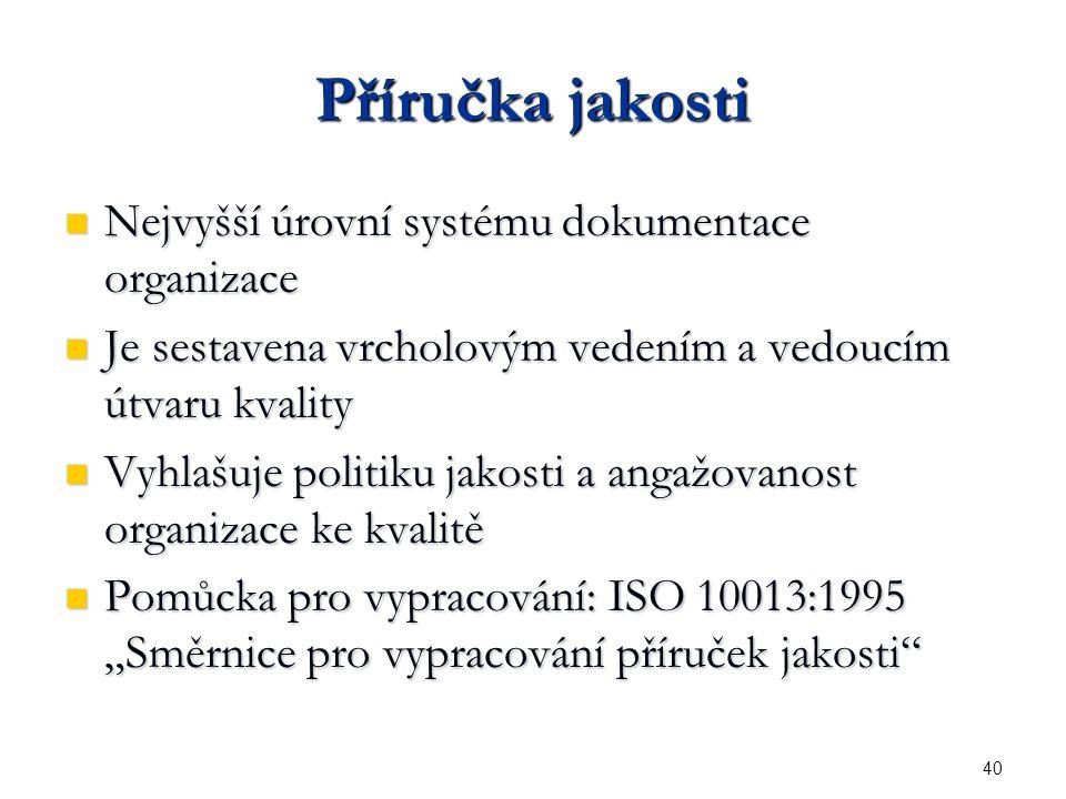 """40 Příručka jakosti Nejvyšší úrovní systému dokumentace organizace Nejvyšší úrovní systému dokumentace organizace Je sestavena vrcholovým vedením a vedoucím útvaru kvality Je sestavena vrcholovým vedením a vedoucím útvaru kvality Vyhlašuje politiku jakosti a angažovanost organizace ke kvalitě Vyhlašuje politiku jakosti a angažovanost organizace ke kvalitě Pomůcka pro vypracování: ISO 10013:1995 """"Směrnice pro vypracování příruček jakosti Pomůcka pro vypracování: ISO 10013:1995 """"Směrnice pro vypracování příruček jakosti"""