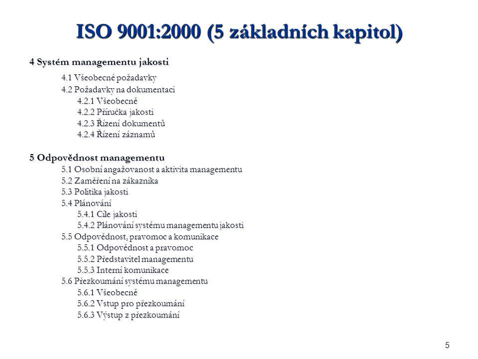 5 ISO 9001:2000 (5 základních kapitol) 4 Systém managementu jakosti 4.1 Všeobecné požadavky 4.2 Požadavky na dokumentaci 4.2.1 Všeobecně 4.2.2 Příručka jakosti 4.2.3 Řízení dokumentů 4.2.4 Řízení záznamů 5 Odpovědnost managementu 5.1 Osobní angažovanost a aktivita managementu 5.2 Zaměření na zákazníka 5.3 Politika jakosti 5.4 Plánování 5.4.1 Cíle jakosti 5.4.2 Plánování systému managementu jakosti 5.5 Odpovědnost, pravomoc a komunikace 5.5.1 Odpovědnost a pravomoc 5.5.2 Představitel managementu 5.5.3 Interní komunikace 5.6 Přezkoumání systému managementu 5.6.1 Všeobecně 5.6.2 Vstup pro přezkoumání 5.6.3 Výstup z přezkoumání