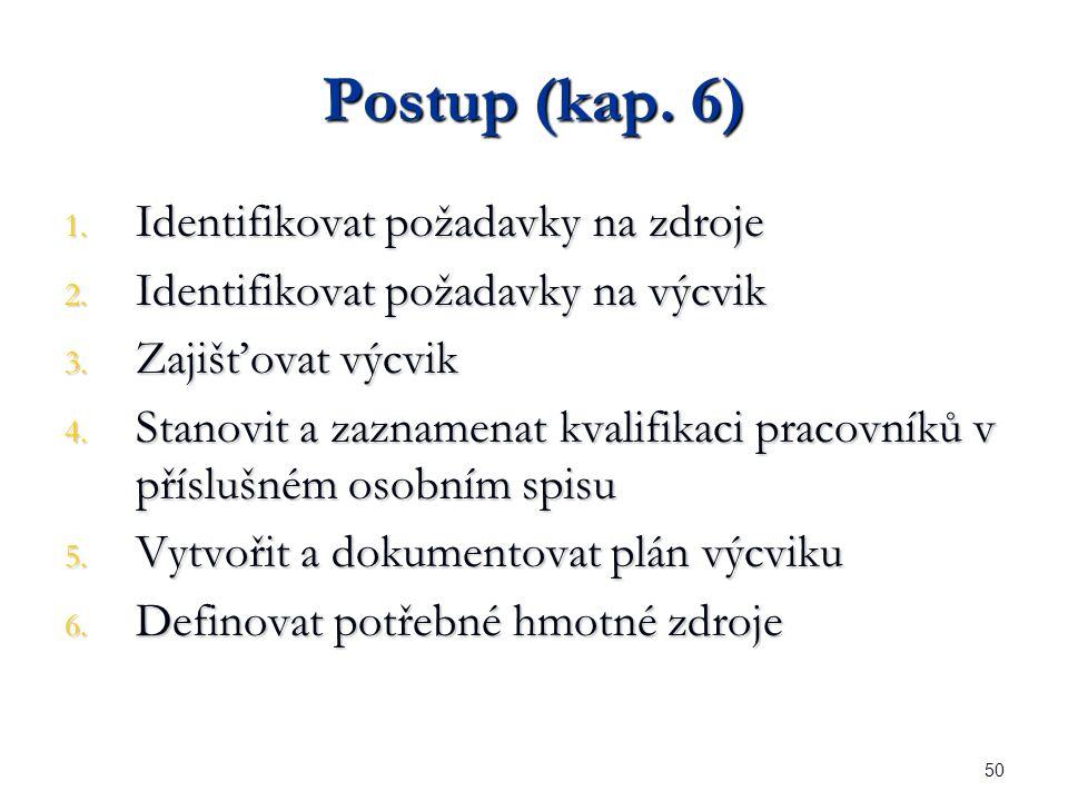 50 Postup (kap. 6) 1. Identifikovat požadavky na zdroje 2.