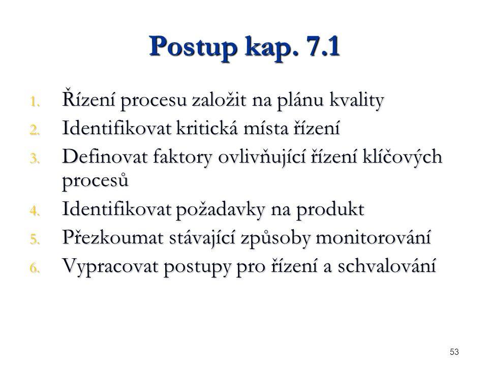 53 Postup kap. 7.1 1. Řízení procesu založit na plánu kvality 2.