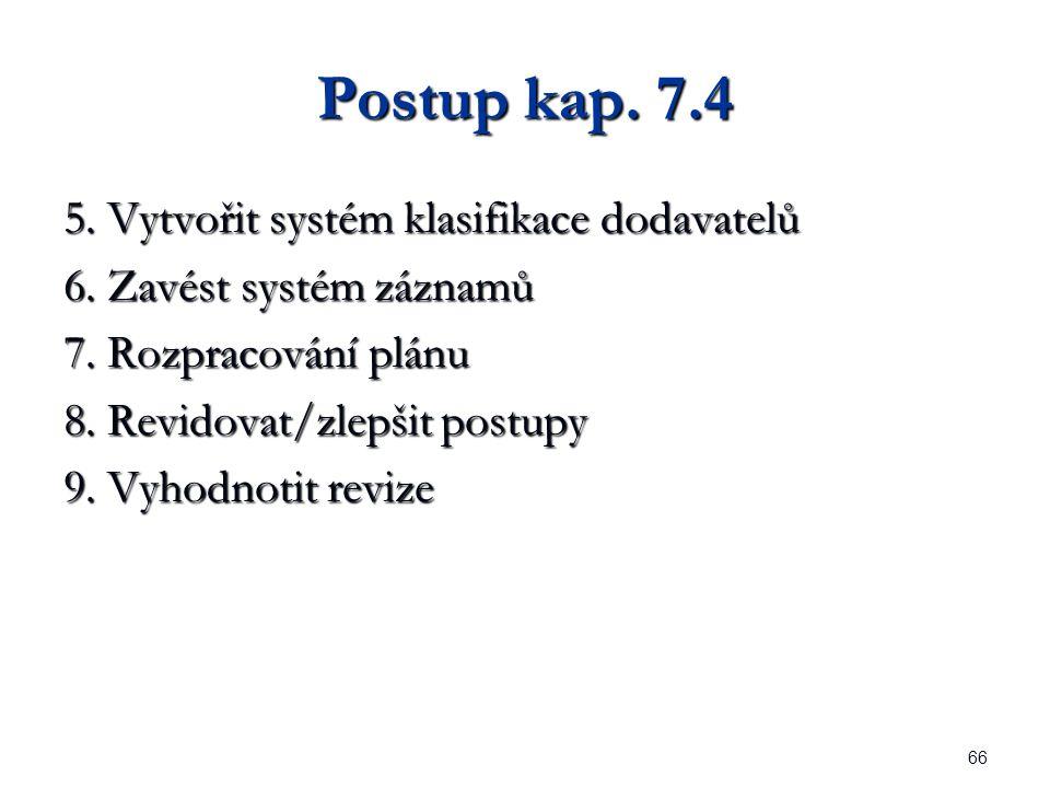 66 Postup kap. 7.4 5. Vytvořit systém klasifikace dodavatelů 6.