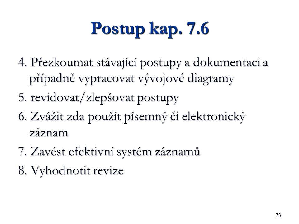 79 Postup kap. 7.6 4.