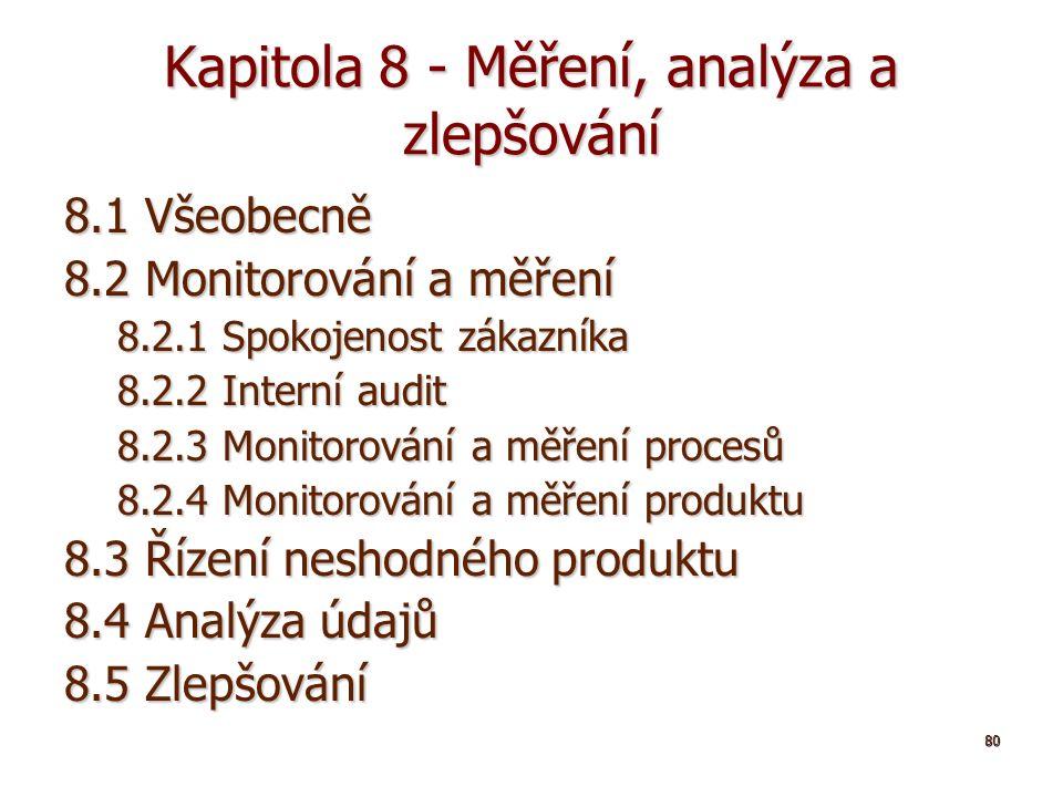 80 Kapitola 8 - Měření, analýza a zlepšování 8.1 Všeobecně 8.2 Monitorování a měření 8.2.1 Spokojenost zákazníka 8.2.2 Interní audit 8.2.3 Monitorování a měření procesů 8.2.4 Monitorování a měření produktu 8.3 Řízení neshodného produktu 8.4 Analýza údajů 8.5 Zlepšování