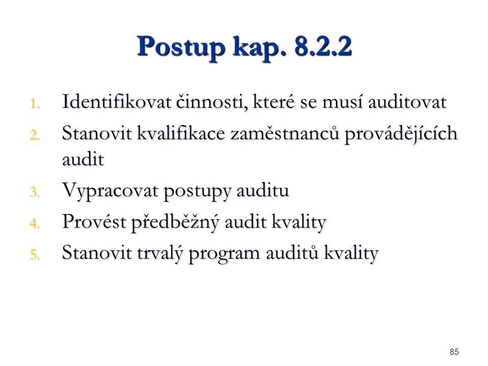 85 Postup kap. 8.2.2 1. Identifikovat činnosti, které se musí auditovat 2.