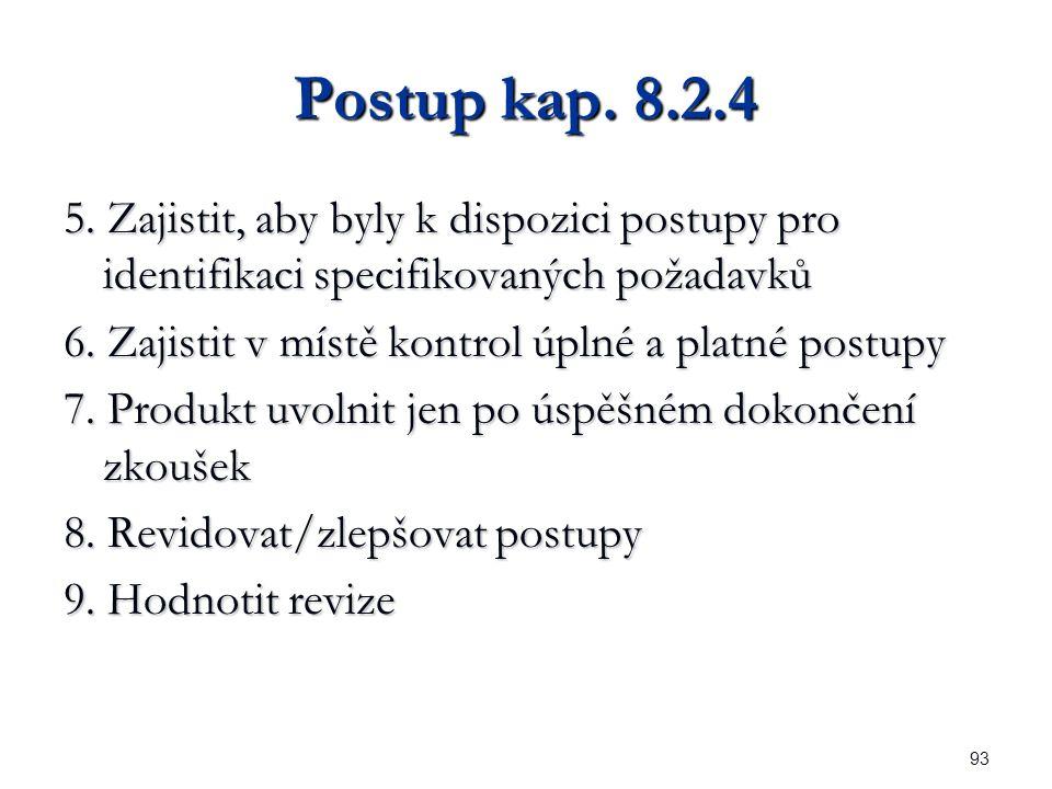 93 Postup kap. 8.2.4 5.