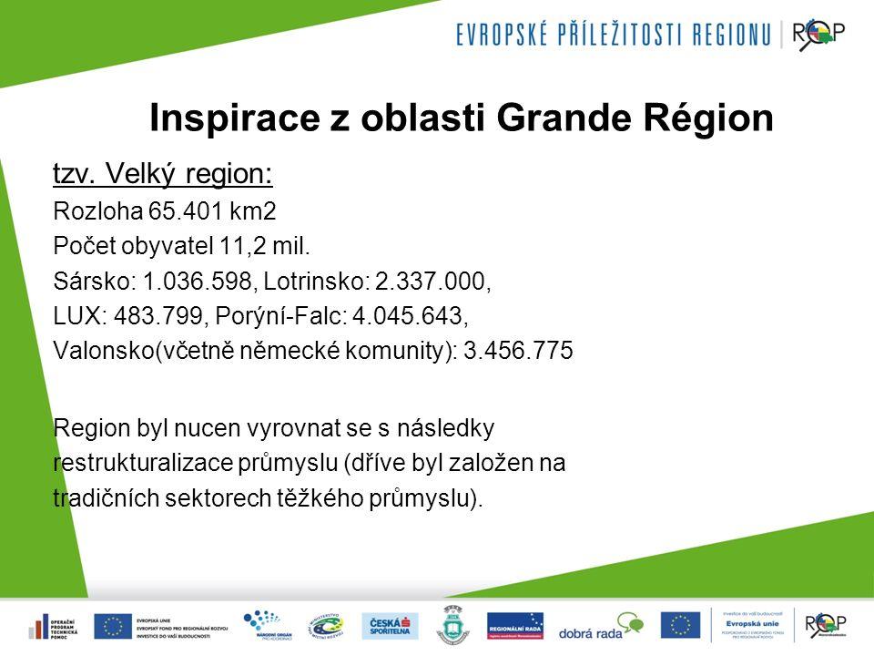 Inspirace z oblasti Grande Région tzv. Velký region: Rozloha 65.401 km2 Počet obyvatel 11,2 mil. Sársko: 1.036.598, Lotrinsko: 2.337.000, LUX: 483.799
