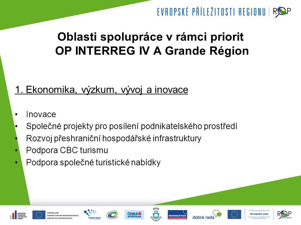 Oblasti spolupráce v rámci priorit OP INTERREG IV A Grande Région 1.