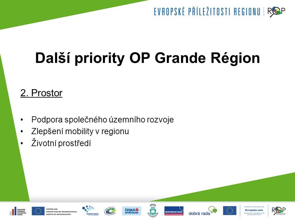Další priority OP Grande Région 2.