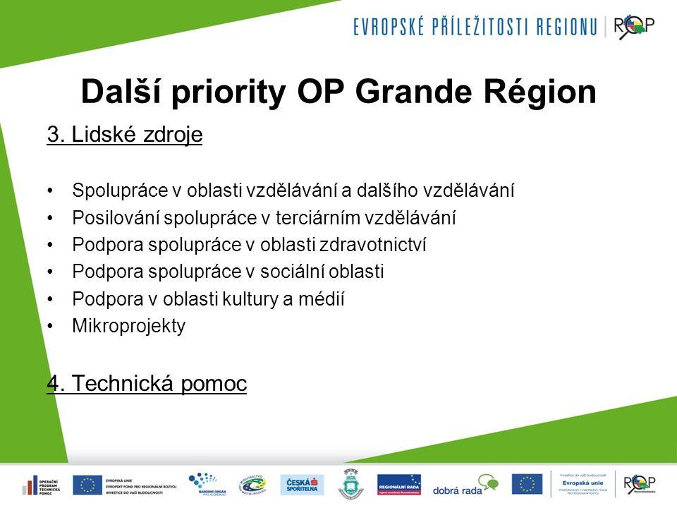 Další priority OP Grande Région 3.