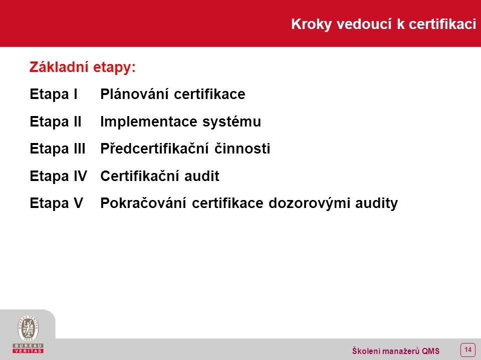 13 Školení manažerů QMS Příprava na certifikaci Doporučený postup pro přípravu na certifikaci:  Řekněte, co děláte.