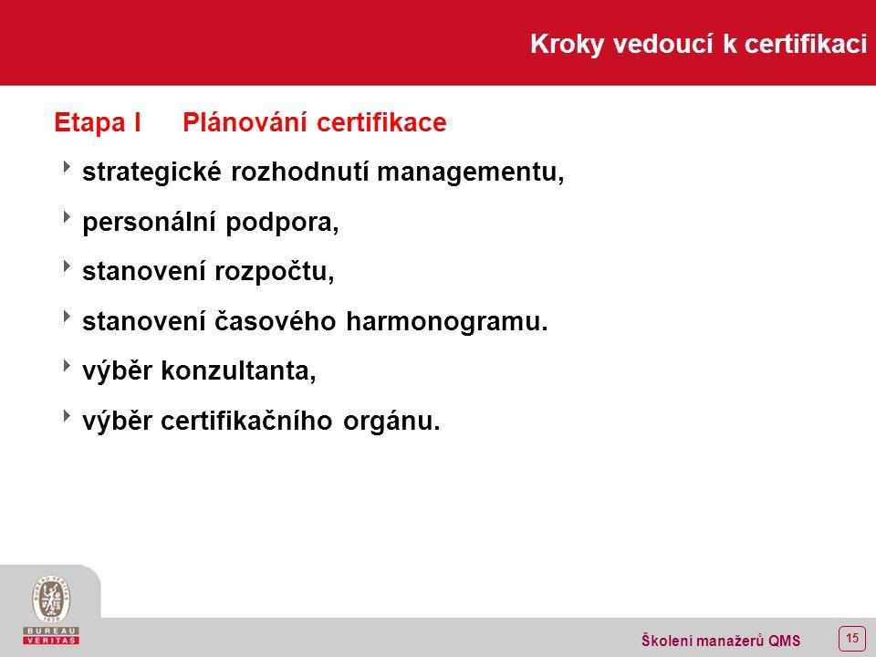 14 Školení manažerů QMS Kroky vedoucí k certifikaci Základní etapy: Etapa IPlánování certifikace Etapa IIImplementace systému Etapa IIIPředcertifikační činnosti Etapa IVCertifikační audit Etapa VPokračování certifikace dozorovými audity