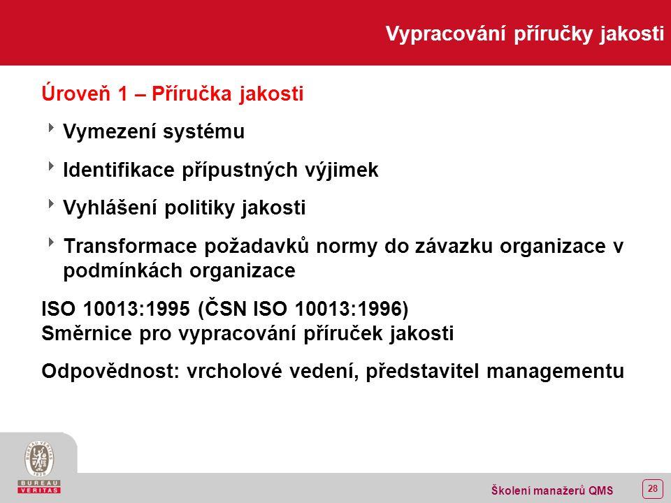 27 Školení manažerů QMS Dokumentace QMS Řízený dokument musí mít  název,  číslo dokumentu (jednoznačné označení),  označení revize,  číslo stránky (např.