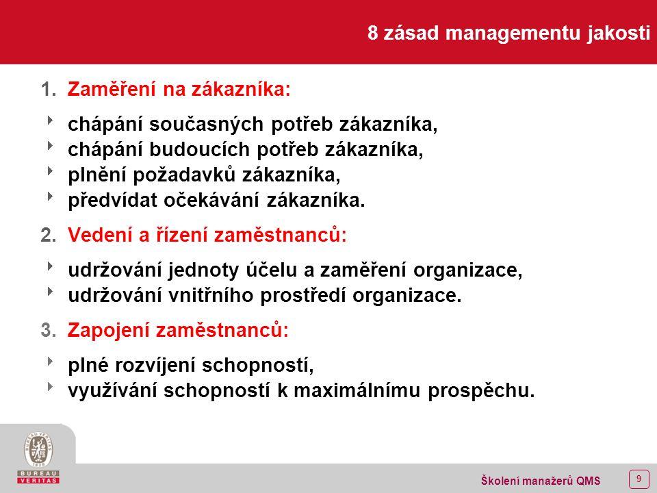 8 Školení manažerů QMS Proč ISO.