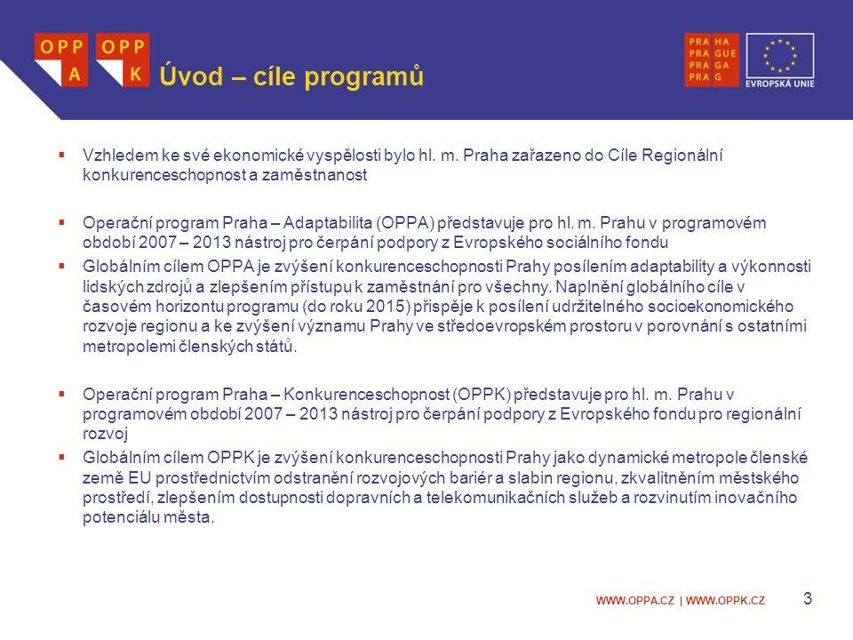 WWW.OPPA.CZ | WWW.OPPK.CZ Úvod – cíle programů  Vzhledem ke své ekonomické vyspělosti bylo hl.