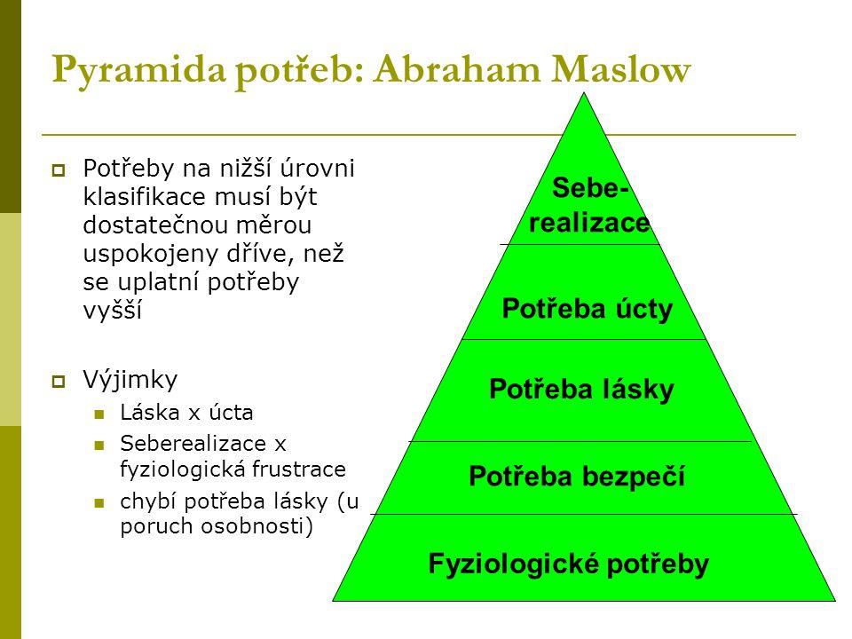 Pyramida potřeb: Abraham Maslow  Potřeby na nižší úrovni klasifikace musí být dostatečnou měrou uspokojeny dříve, než se uplatní potřeby vyšší  Výjimky Láska x úcta Seberealizace x fyziologická frustrace chybí potřeba lásky (u poruch osobnosti) Potřeba bezpečí Fyziologické potřeby Potřeba lásky Potřeba úcty Sebe- realizace