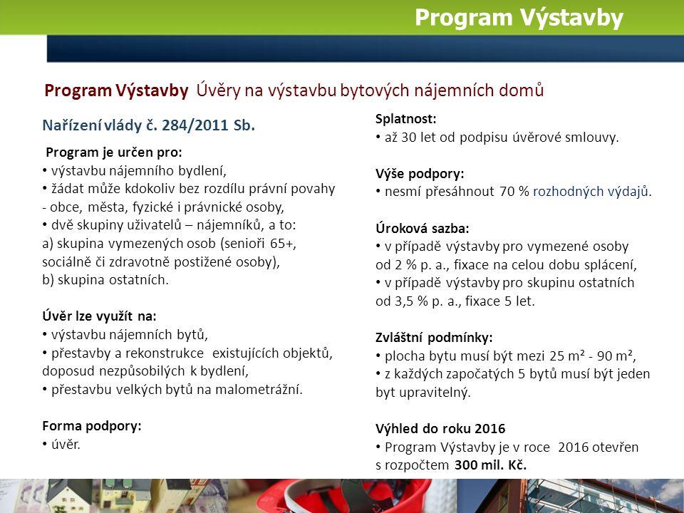 Program Výstavby Splatnost: až 30 let od podpisu úvěrové smlouvy.
