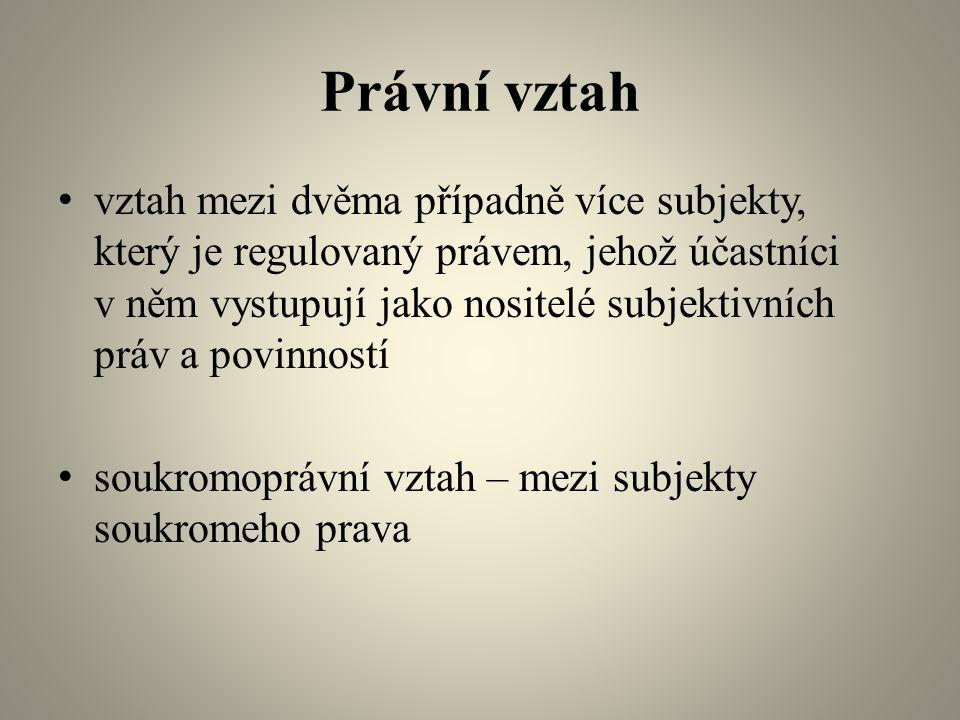 Právní vztah vztah mezi dvěma případně více subjekty, který je regulovaný právem, jehož účastníci v něm vystupují jako nositelé subjektivních práv a povinností soukromoprávní vztah – mezi subjekty soukromeho prava