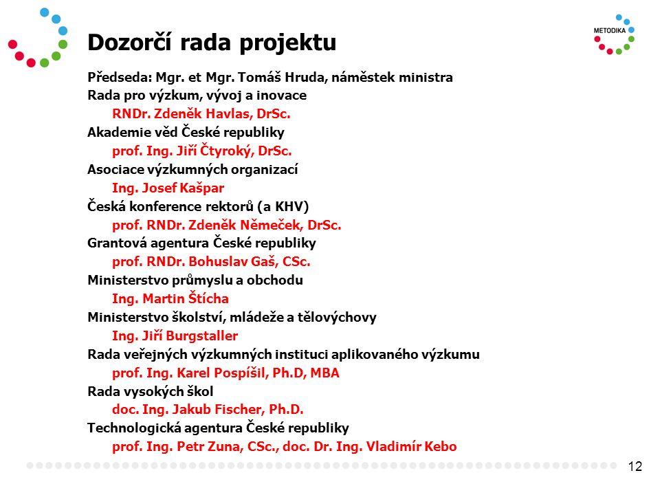 12 Dozorčí rada projektu Předseda: Mgr. et Mgr. Tomáš Hruda, náměstek ministra Rada pro výzkum, vývoj a inovace RNDr. Zdeněk Havlas, DrSc. Akademie vě