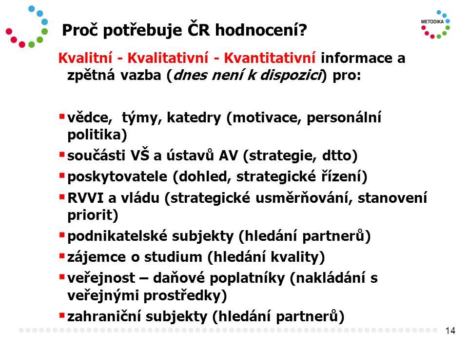 14 Proč potřebuje ČR hodnocení.
