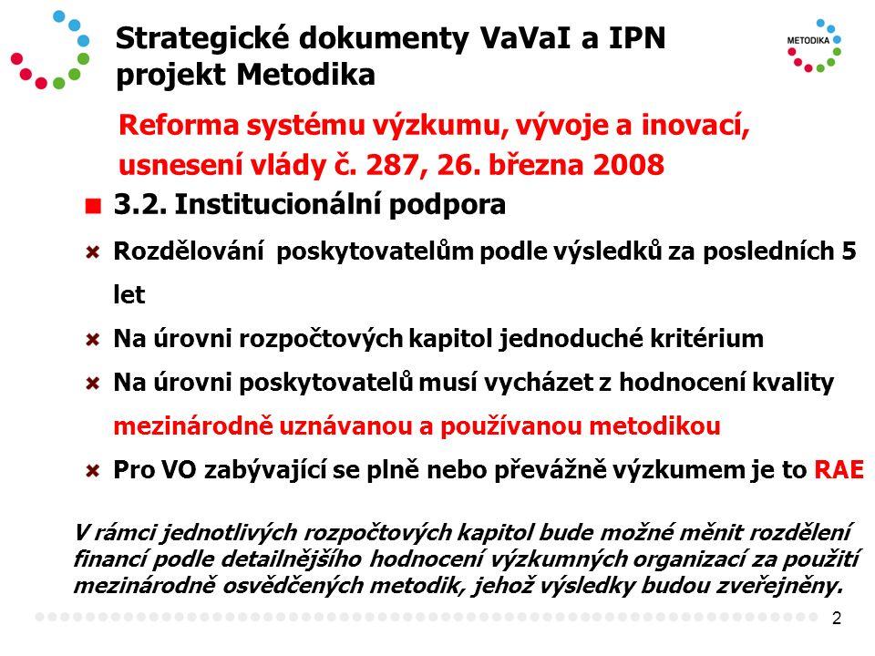 2 Strategické dokumenty VaVaI a IPN projekt Metodika Reforma systému výzkumu, vývoje a inovací, usnesení vlády č. 287, 26. března 2008 3.2. Institucio