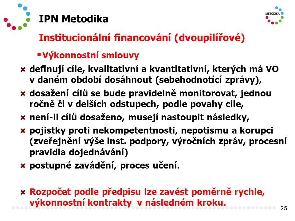 25 IPN Metodika Institucionální financování (dvoupilířové)  Výkonnostní smlouvy definují cíle, kvalitativní a kvantitativní, kterých má VO v daném ob