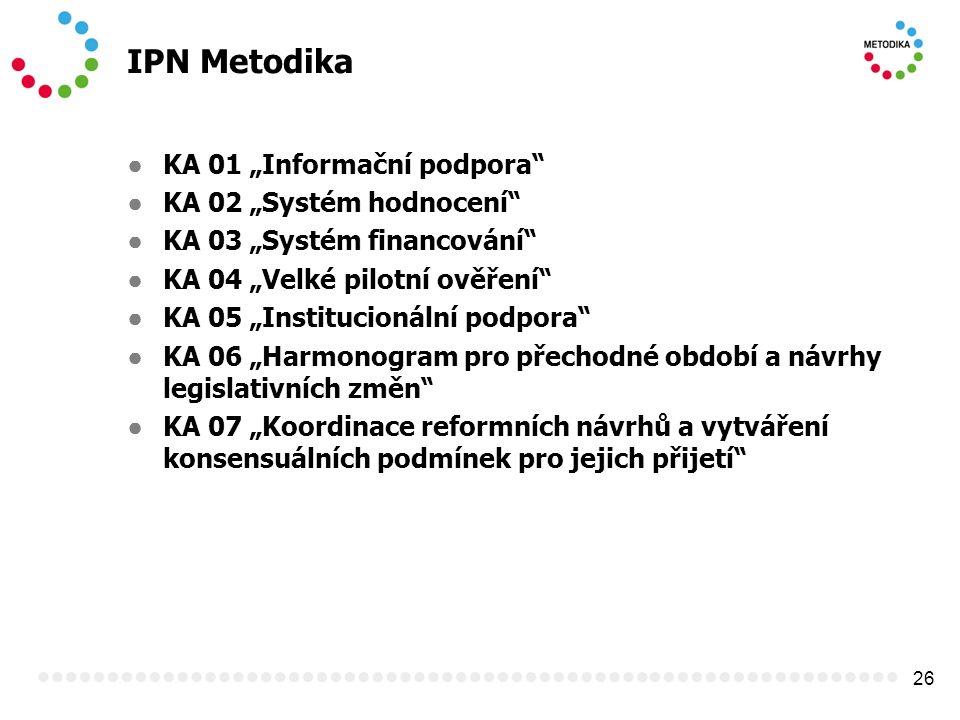 """26 IPN Metodika ● KA 01 """"Informační podpora ● KA 02 """"Systém hodnocení ● KA 03 """"Systém financování ● KA 04 """"Velké pilotní ověření ● KA 05 """"Institucionální podpora ● KA 06 """"Harmonogram pro přechodné období a návrhy legislativních změn ● KA 07 """"Koordinace reformních návrhů a vytváření konsensuálních podmínek pro jejich přijetí"""