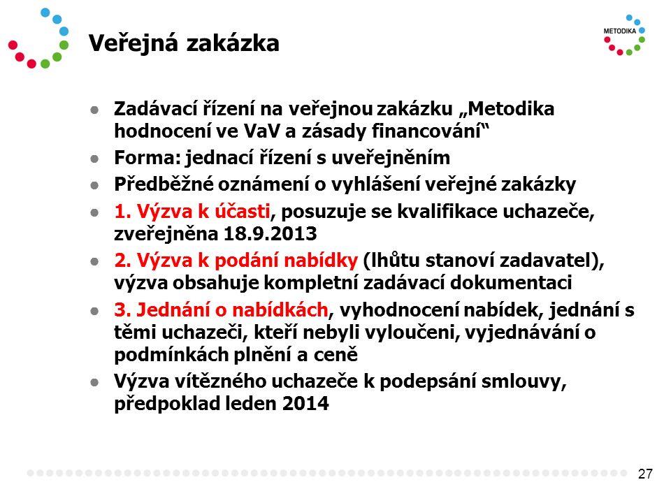 """27 Veřejná zakázka ● Zadávací řízení na veřejnou zakázku """"Metodika hodnocení ve VaV a zásady financování ● Forma: jednací řízení s uveřejněním ● Předběžné oznámení o vyhlášení veřejné zakázky ● 1."""