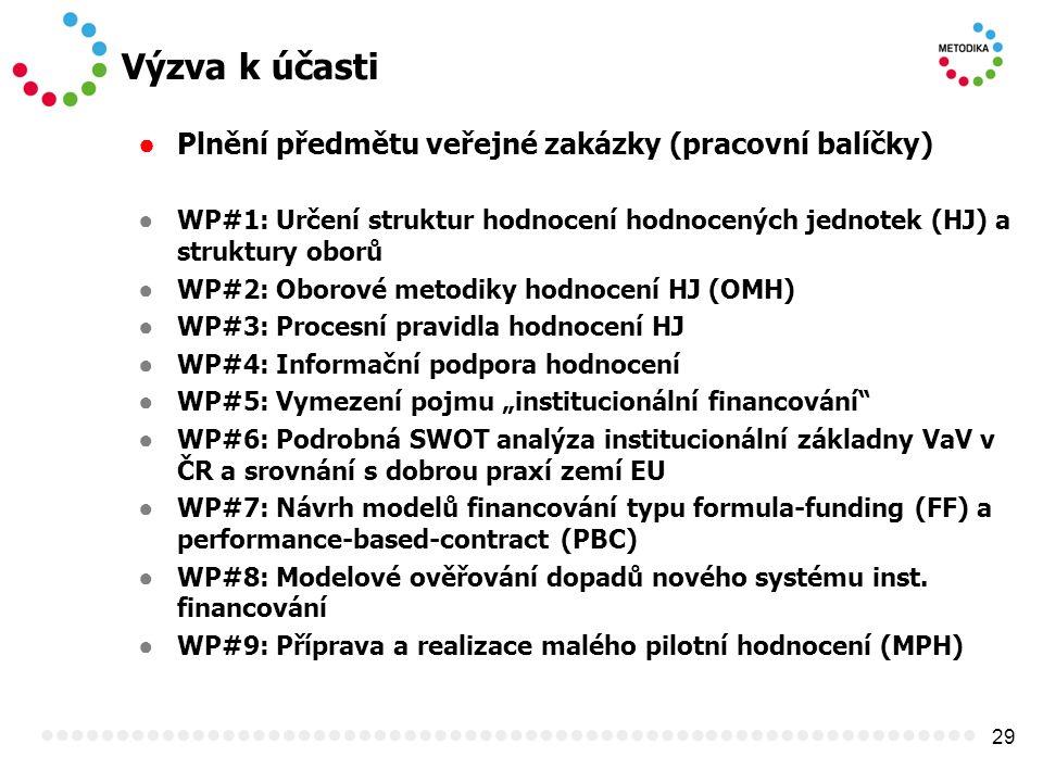 """29 Výzva k účasti ● Plnění předmětu veřejné zakázky (pracovní balíčky) ● WP#1: Určení struktur hodnocení hodnocených jednotek (HJ) a struktury oborů ● WP#2: Oborové metodiky hodnocení HJ (OMH) ● WP#3: Procesní pravidla hodnocení HJ ● WP#4: Informační podpora hodnocení ● WP#5: Vymezení pojmu """"institucionální financování ● WP#6: Podrobná SWOT analýza institucionální základny VaV v ČR a srovnání s dobrou praxí zemí EU ● WP#7: Návrh modelů financování typu formula-funding (FF) a performance-based-contract (PBC) ● WP#8: Modelové ověřování dopadů nového systému inst."""