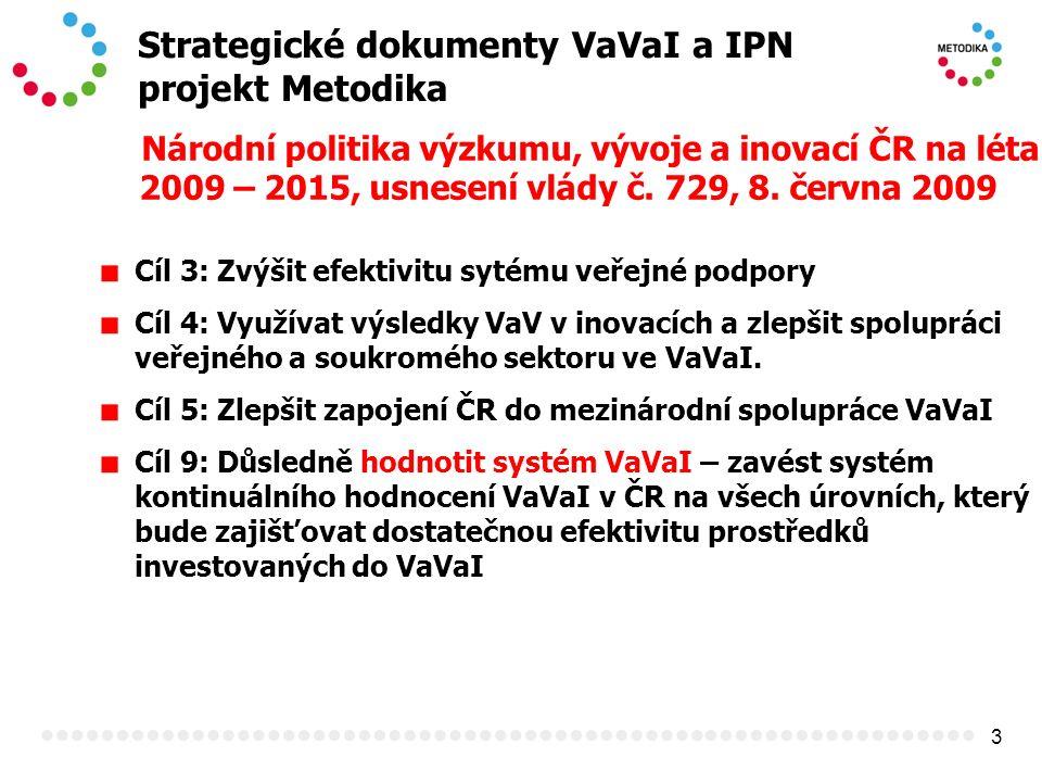3 Strategické dokumenty VaVaI a IPN projekt Metodika Národní politika výzkumu, vývoje a inovací ČR na léta 2009 – 2015, usnesení vlády č.