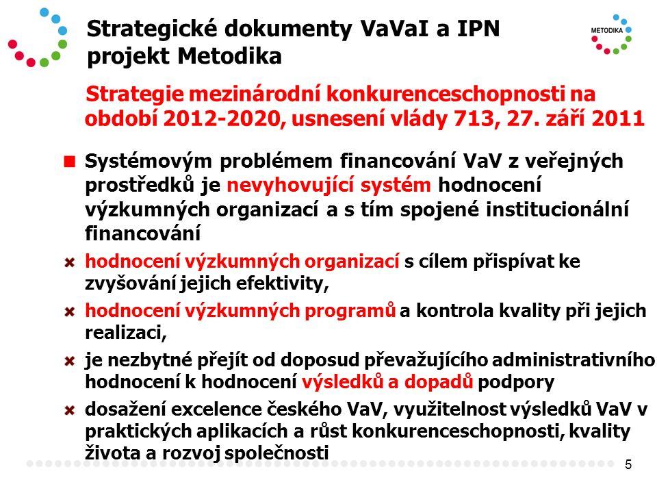 5 Strategické dokumenty VaVaI a IPN projekt Metodika Strategie mezinárodní konkurenceschopnosti na období 2012-2020, usnesení vlády 713, 27. září 2011