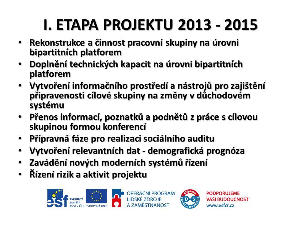 I. ETAPA PROJEKTU 2013 - 2015 Rekonstrukce a činnost pracovní skupiny na úrovni bipartitních platforem Rekonstrukce a činnost pracovní skupiny na úrov
