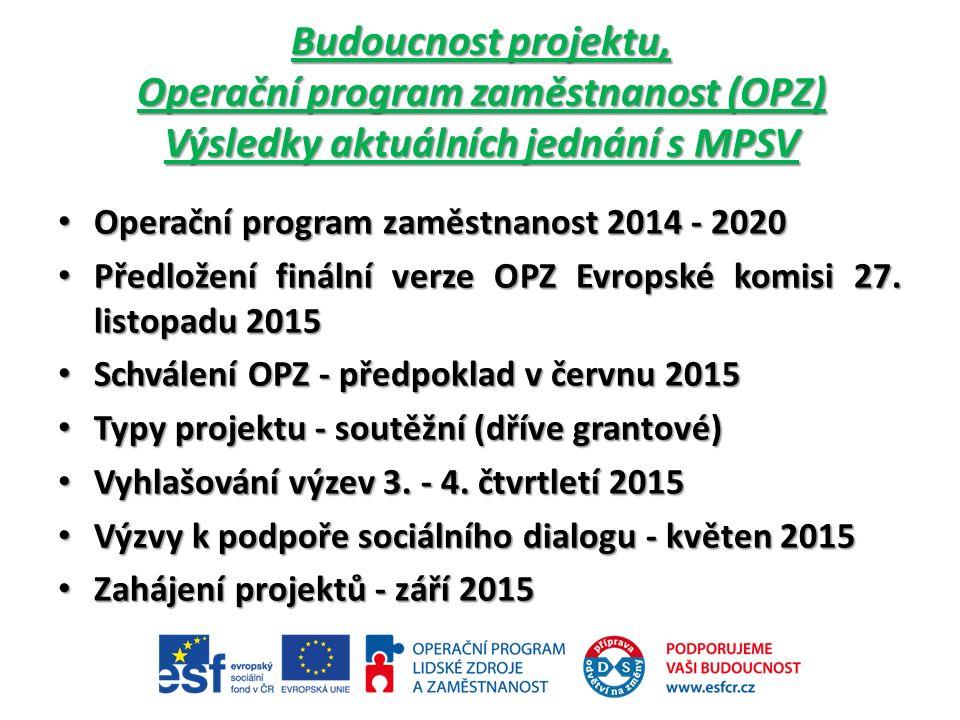Budoucnost projektu, Operační program zaměstnanost (OPZ) Výsledky aktuálních jednání s MPSV Operační program zaměstnanost 2014 - 2020 Operační program zaměstnanost 2014 - 2020 Předložení finální verze OPZ Evropské komisi 27.