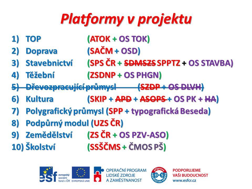 Platformy v projektu 1)TOP (ATOK + OS TOK) 2)Doprava(SAČM + OSD) 3)Stavebnictví (SPS ČR + SDMSZS SPPTZ + OS STAVBA) 4)Těžební(ZSDNP + OS PHGN) 5)Dřevozpracující průmysl(SZDP + OS DLVH) 6)Kultura(SKIP + APD + ASOPS + OS PK + HA) 7)Polygrafický průmysl (SPP + typografická Beseda) 8)Podpůrný modul (UZS ČR) 9)Zemědělství(ZS ČR + OS PZV-ASO) 10)Školství (SSŠČMS + ČMOS PŠ)