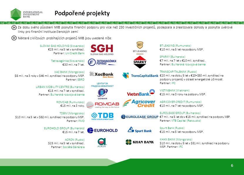 SLOVAK GAS HOLDING (Slovensko) €25 mil. na 5 let v syndikaci. Partner: UniCredit Bank Tatravagónka (Slovensko) €30 mil. na 7 let. XAC BANK (Mongolsko)