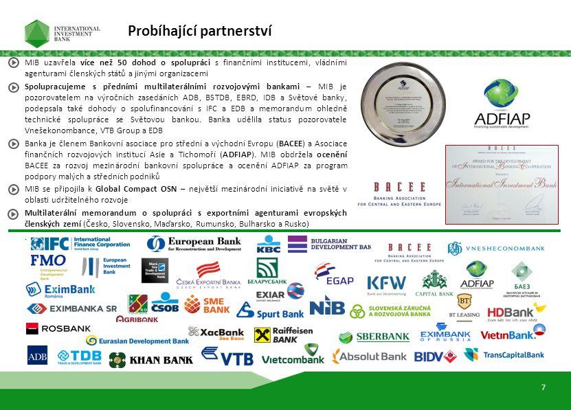 9 MIB uzavřela více než 50 dohod o spolupráci s finančními institucemi, vládními agenturami členských států a jinými organizacemi Spolupracujeme s předními multilaterálními rozvojovými bankami – MIB je pozorovatelem na výročních zasedáních ADB, BSTDB, EBRD, IDB a Světové banky, podepsala také dohody o spolufinancování s IFC a EDB a memorandum ohledně technické spolupráce se Světovou bankou.