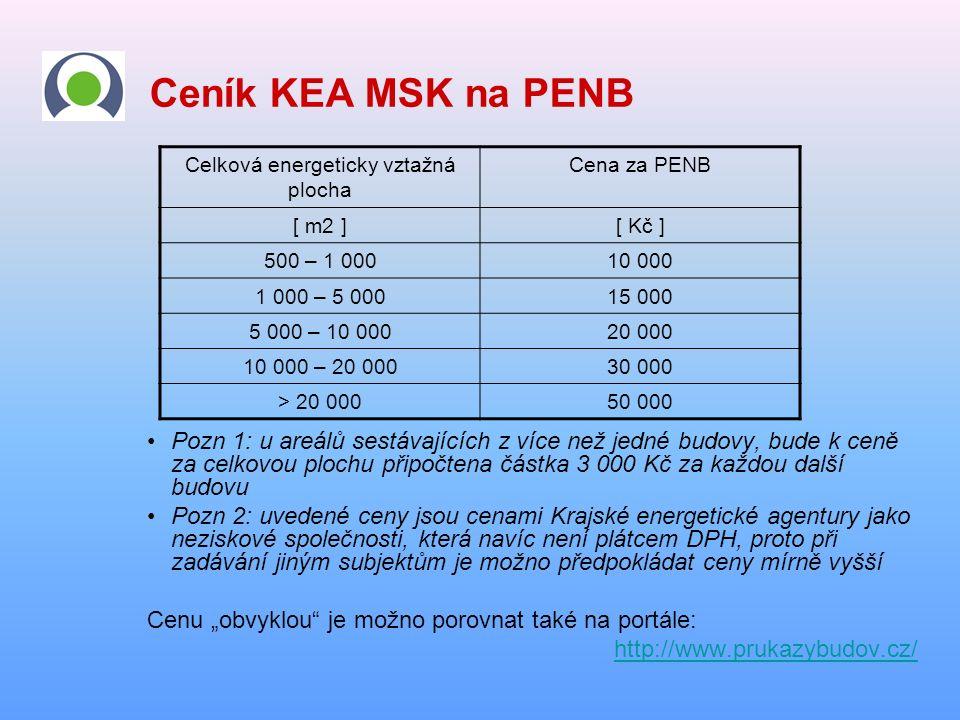 """Ceník KEA MSK na PENB Pozn 1: u areálů sestávajících z více než jedné budovy, bude k ceně za celkovou plochu připočtena částka 3 000 Kč za každou další budovu Pozn 2: uvedené ceny jsou cenami Krajské energetické agentury jako neziskové společnosti, která navíc není plátcem DPH, proto při zadávání jiným subjektům je možno předpokládat ceny mírně vyšší Cenu """"obvyklou je možno porovnat také na portále: http://www.prukazybudov.cz/ Celková energeticky vztažná plocha Cena za PENB [ m2 ][ Kč ] 500 – 1 00010 000 1 000 – 5 00015 000 5 000 – 10 00020 000 10 000 – 20 00030 000 > 20 00050 000"""