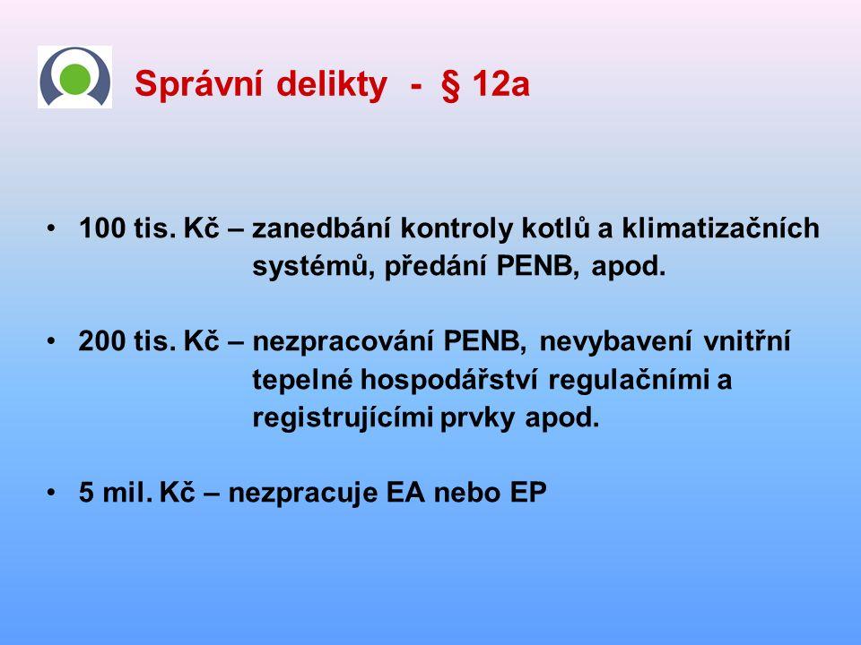 Správní delikty - § 12a 100 tis.