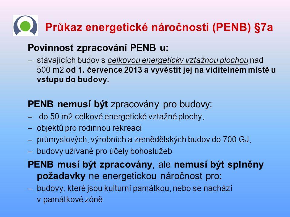 Průkaz energetické náročnosti (PENB) §7a Povinnost zpracování PENB u: –stávajících budov s celkovou energeticky vztažnou plochou nad 500 m2 od 1.