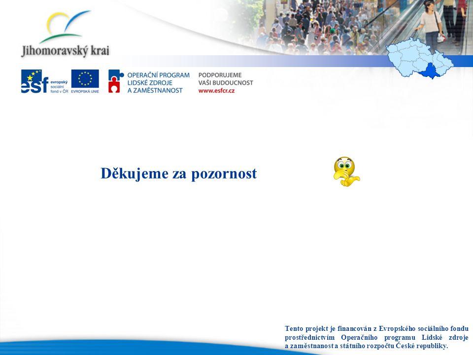 Děkujeme za pozornost Tento projekt je financován z Evropského sociálního fondu prostřednictvím Operačního programu Lidské zdroje a zaměstnanost a stá