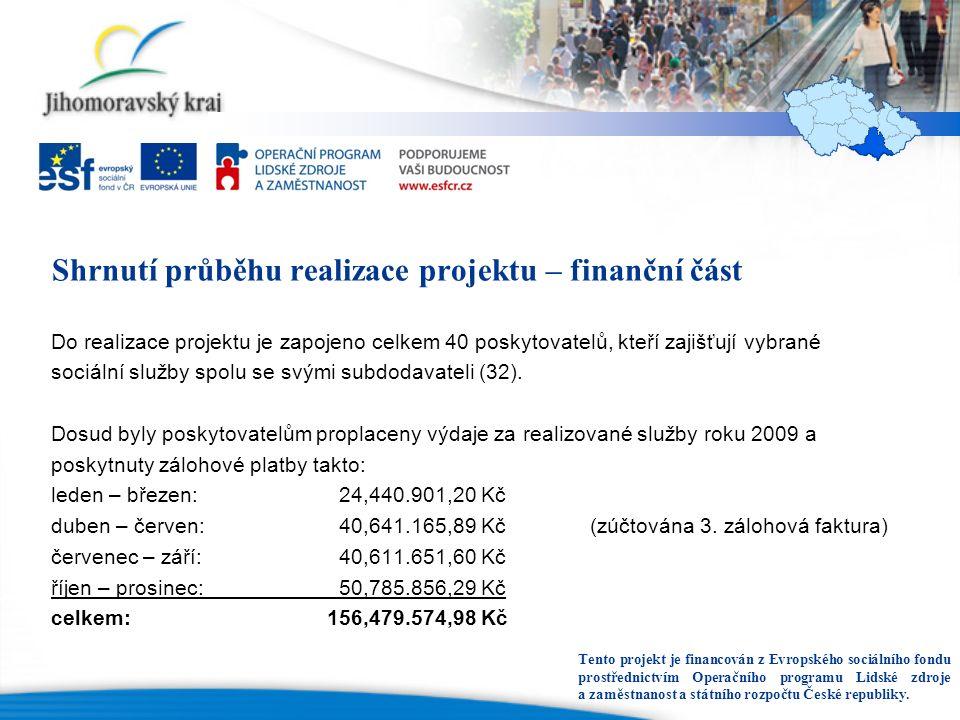 Shrnutí průběhu realizace projektu – finanční část Do realizace projektu je zapojeno celkem 40 poskytovatelů, kteří zajišťují vybrané sociální služby