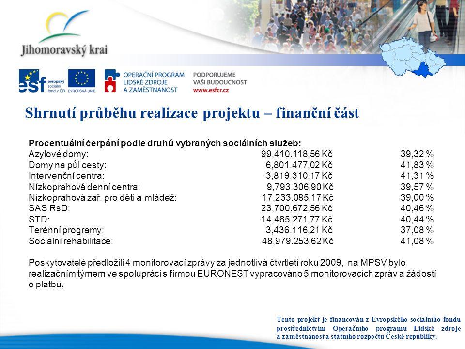 Shrnutí průběhu realizace projektu – finanční část Procentuální čerpání podle druhů vybraných sociálních služeb: Azylové domy:99,410.118,56 Kč39,32 %