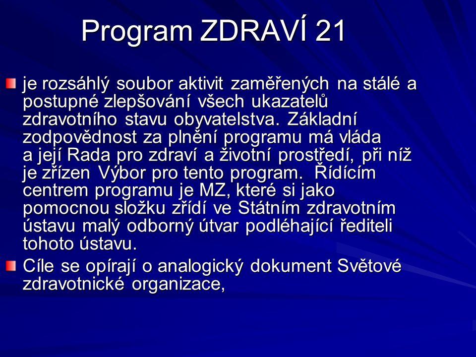 Program ZDRAVÍ 21 je rozsáhlý soubor aktivit zaměřených na stálé a postupné zlepšování všech ukazatelů zdravotního stavu obyvatelstva. Základní zodpov