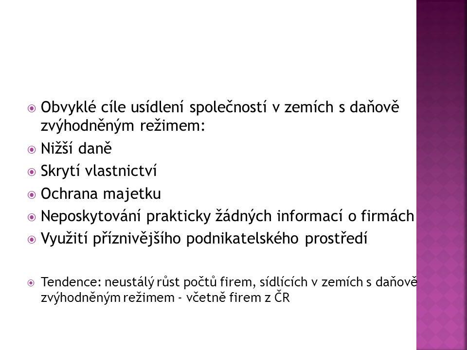 Vlastníci českých firem, sídlících v daňově přátelštějších zemích, než je ČR: -v roce 2008 měli majitelé 8.990 čs.firem sídlo v daňových rájích /cit.