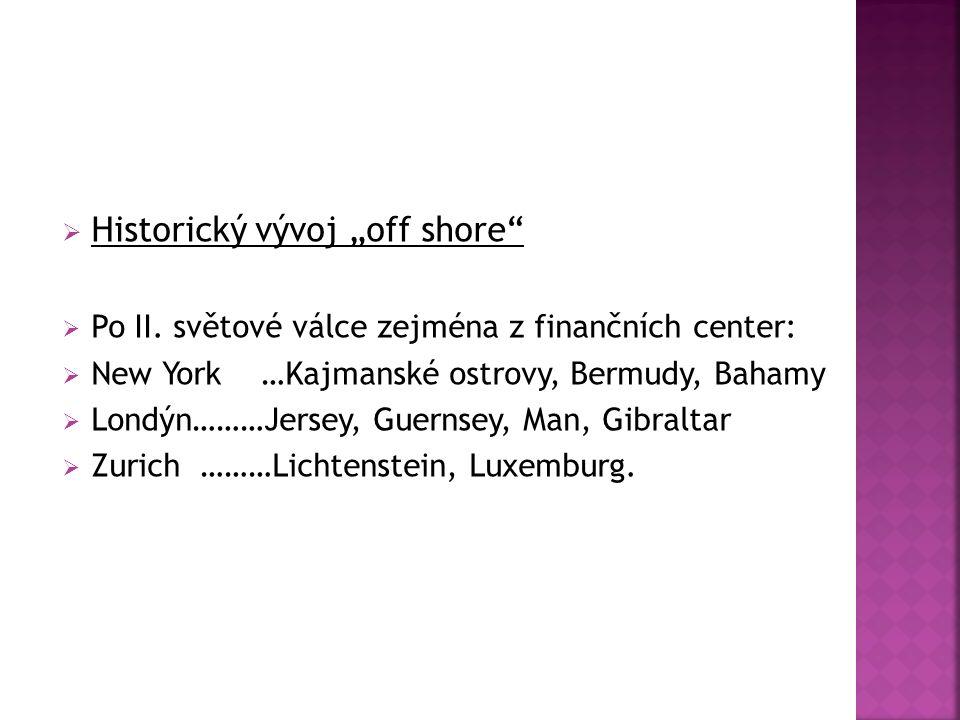 " Historický vývoj ""off shore  Po II."
