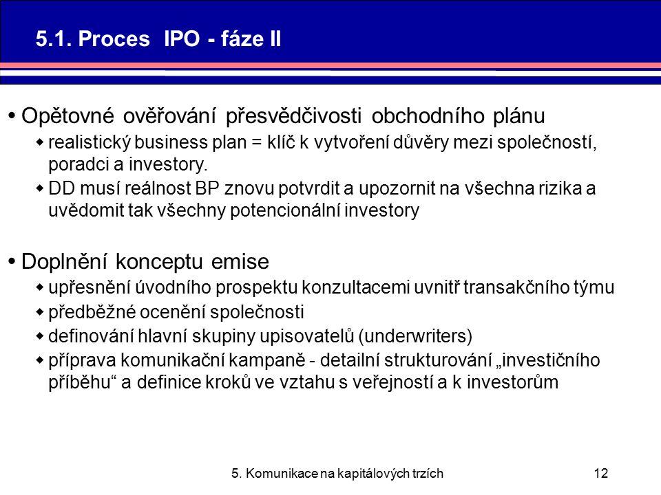 5. Komunikace na kapitálových trzích12 5.1.