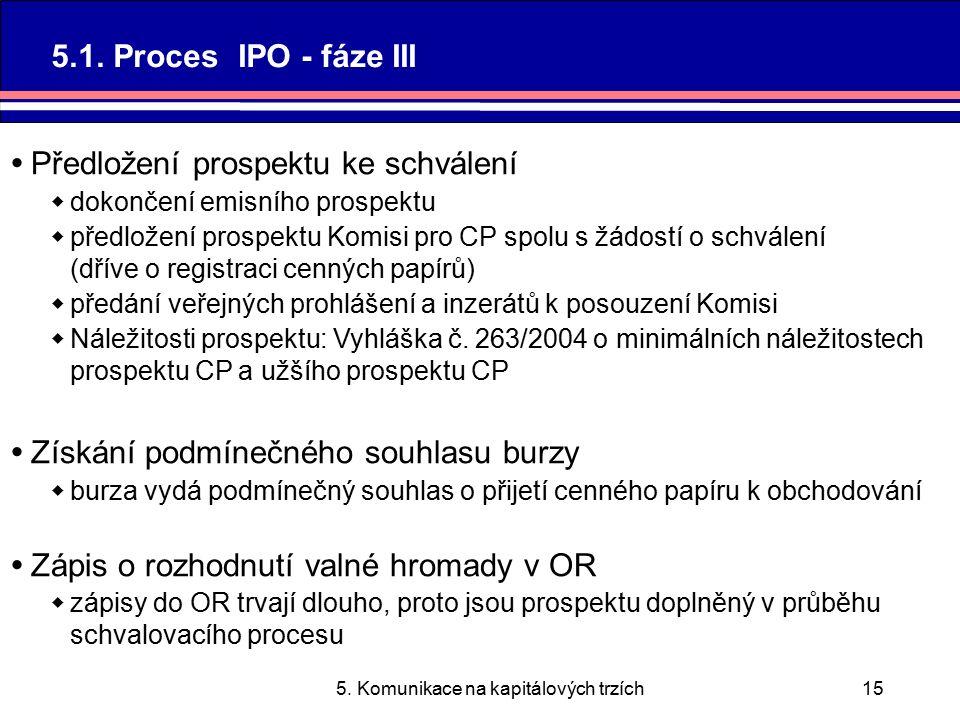 5. Komunikace na kapitálových trzích15 5.1.