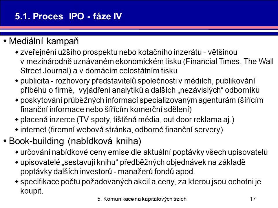 5. Komunikace na kapitálových trzích17 5.1.